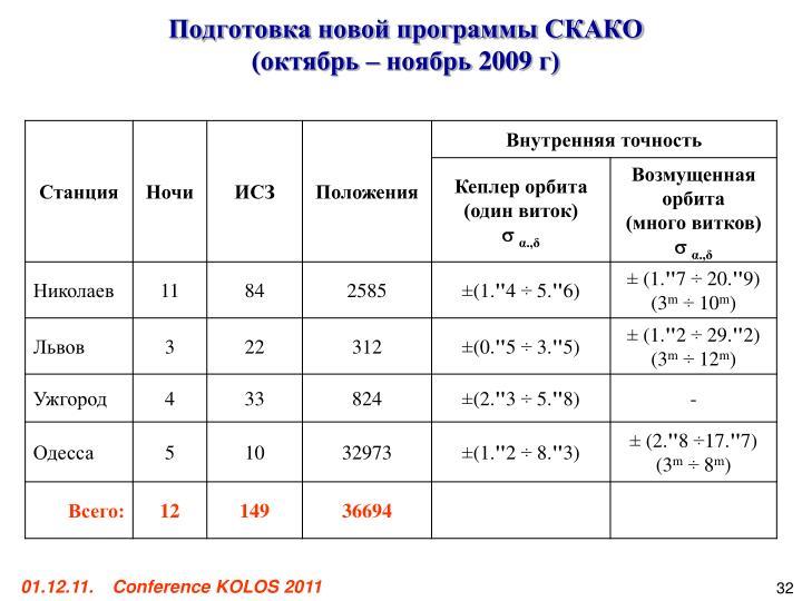 Подготовка новой программы СКАКО