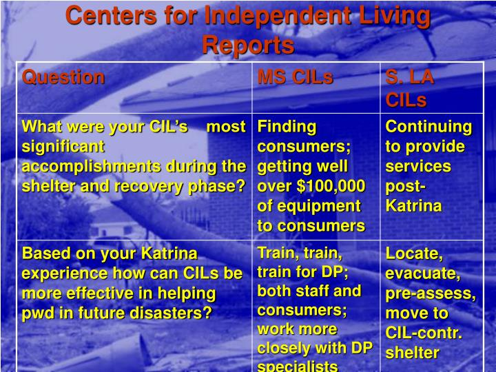 Centers for Independent Living Reports