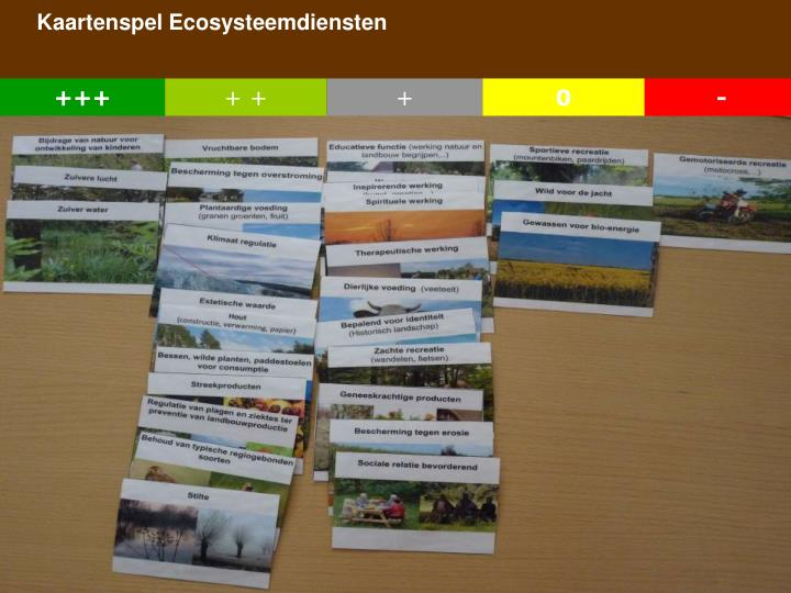 Kaartenspel Ecosysteemdiensten