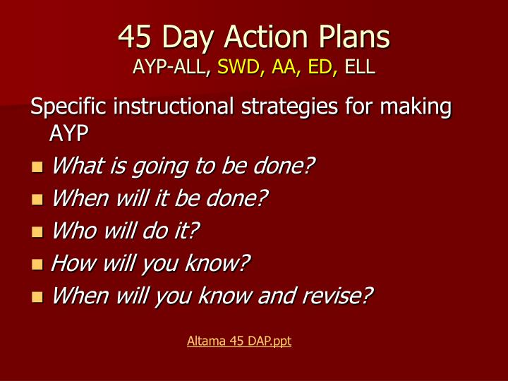 45 Day Action Plans