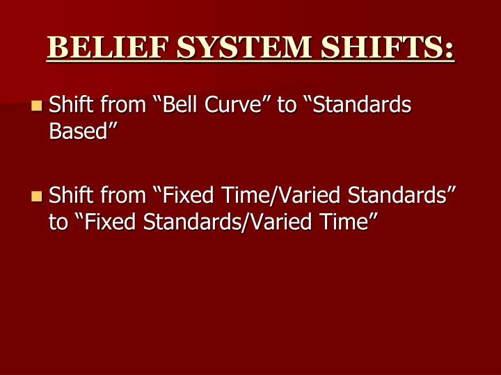 BELIEF SYSTEM SHIFTS: