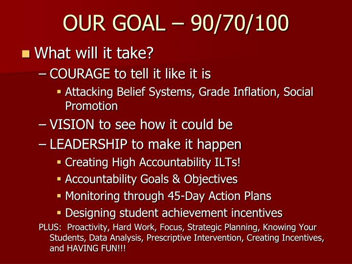 OUR GOAL – 90/70/100