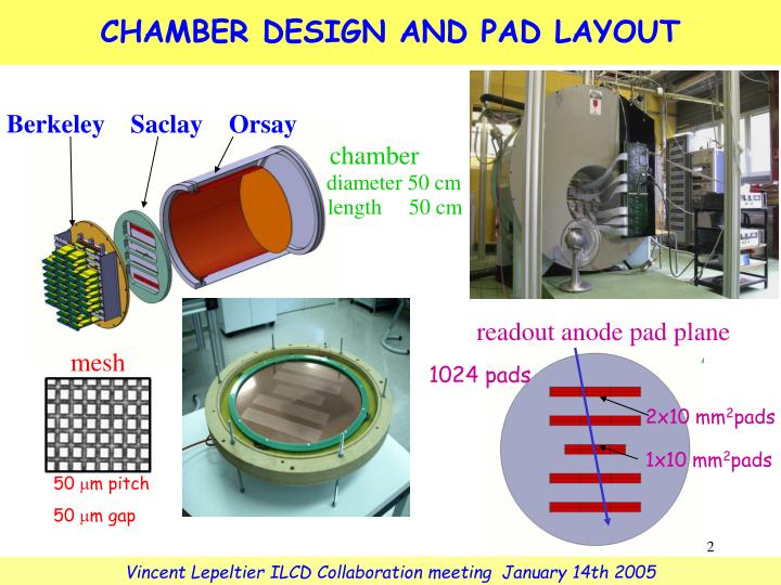 Chamber design and pad layout