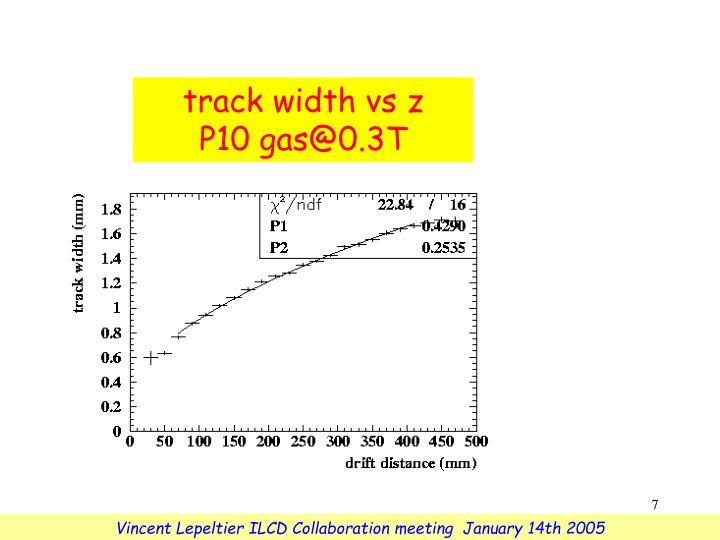track width vs z