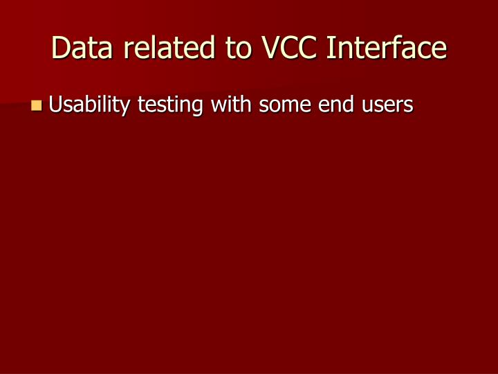 Data related to VCC Interface