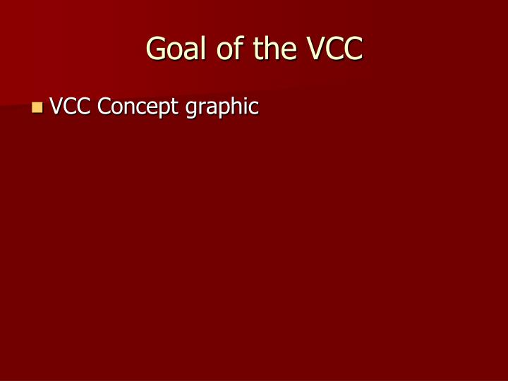 Goal of the VCC