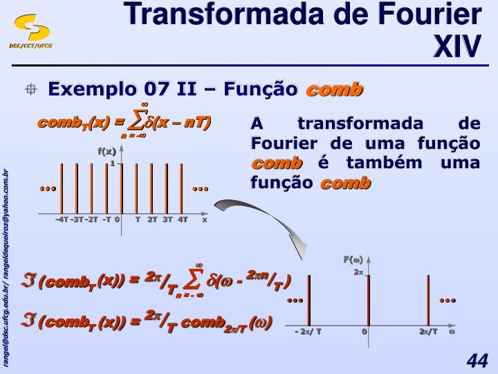 Transformada de Fourier XIV