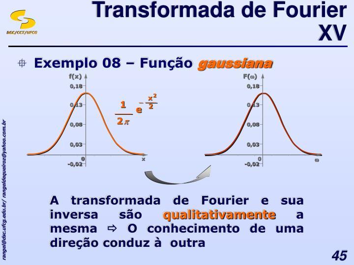 Transformada de Fourier XV