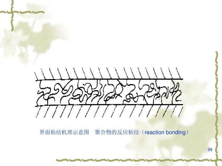 界面粘结机理示意图 聚合物的反应粘结(