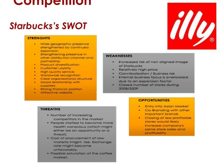 Illy ( SWOT Diagram)