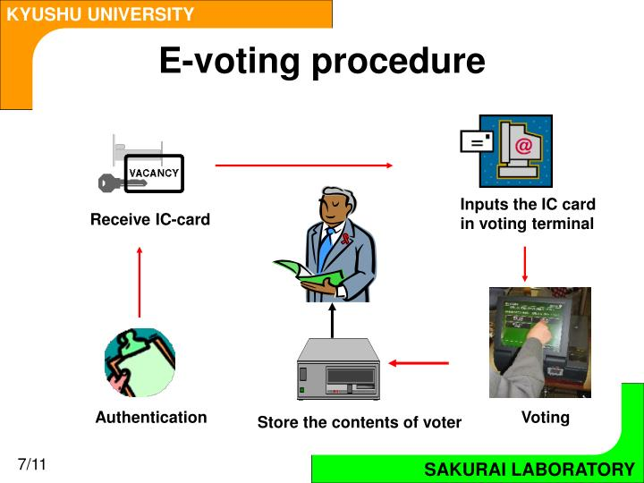 E-voting procedure