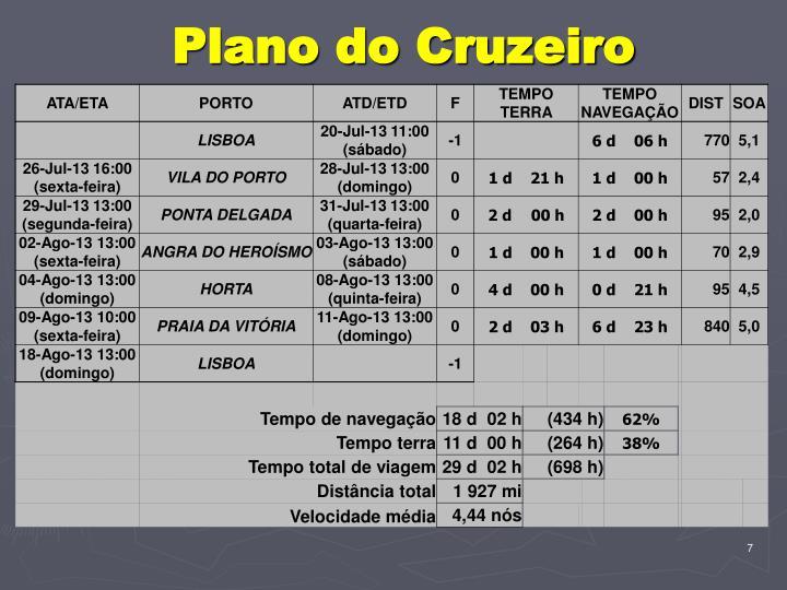 Plano do Cruzeiro