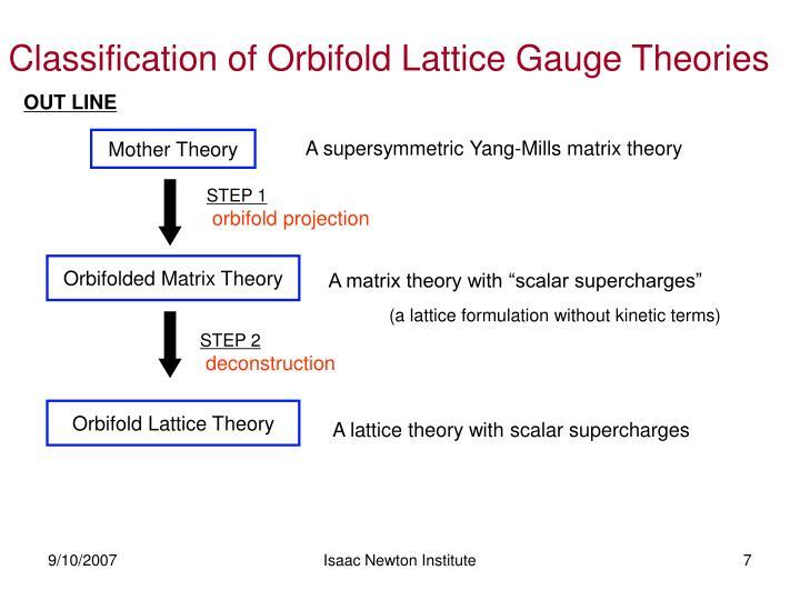 Classification of Orbifold Lattice Gauge Theories