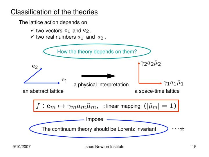 Classification of the theories