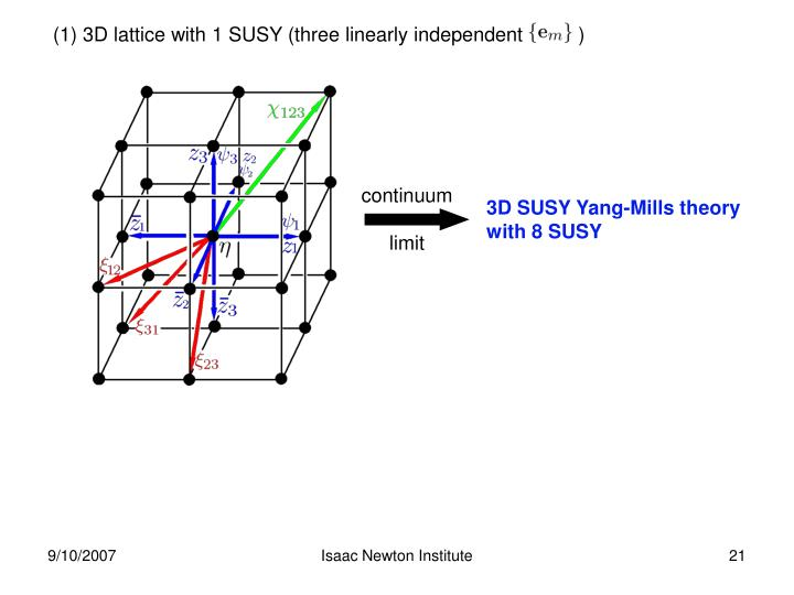 (1) 3D lattice with 1 SUSY (three linearly independent          )