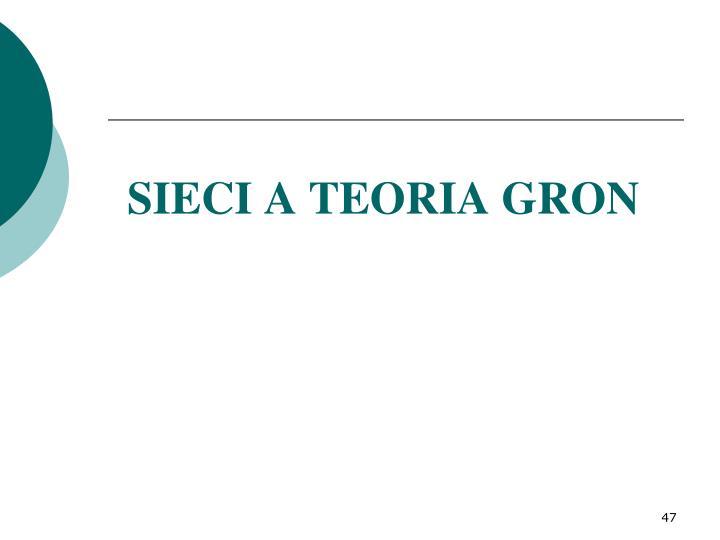 SIECI A TEORIA GRON