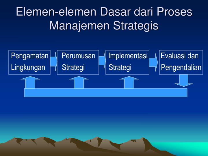 Elemen-elemen Dasar dari Proses Manajemen Strategis