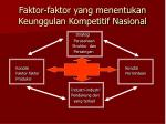 faktor faktor yang menentukan keunggulan kompetitif nasional