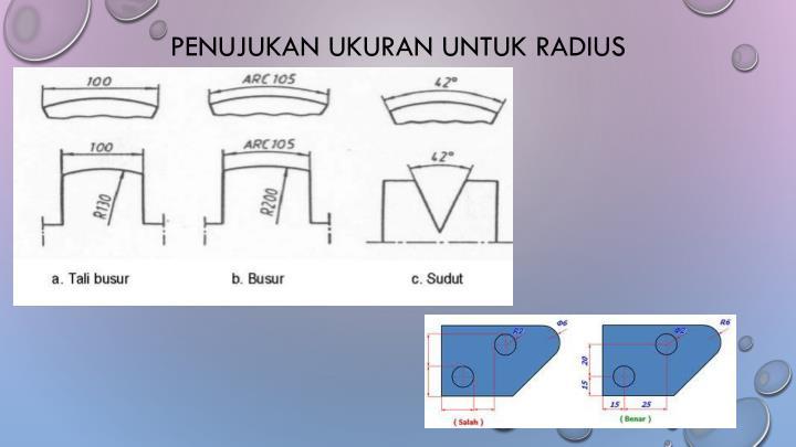 Penujukan ukuran untuk radius