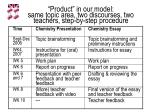 product in our model s ame topic area two discourses two teachers step by step procedure