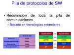 pila de protocolos de sw
