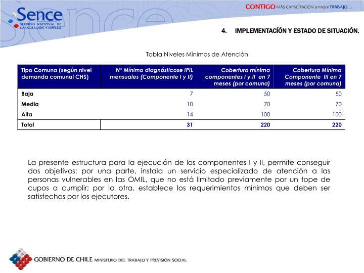 4.IMPLEMENTACÍÓN Y ESTADO DE SITUACIÓN.