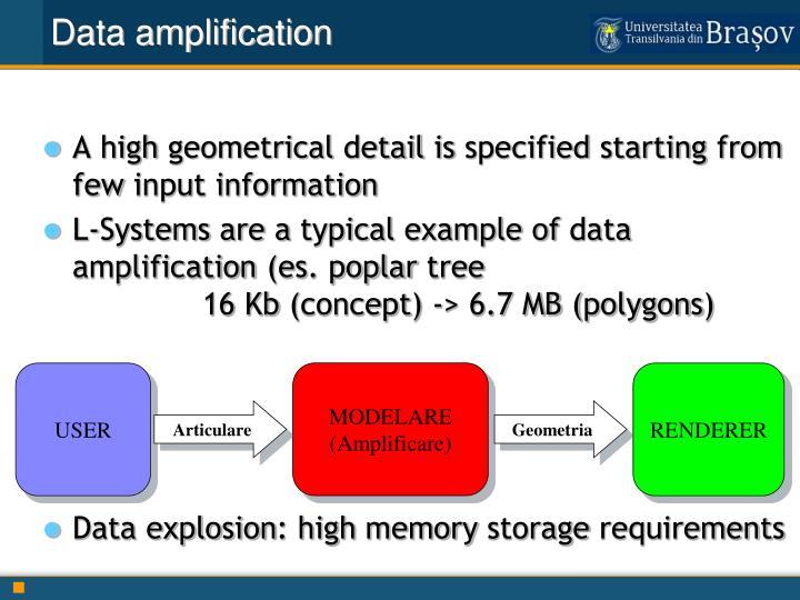 Data amplification