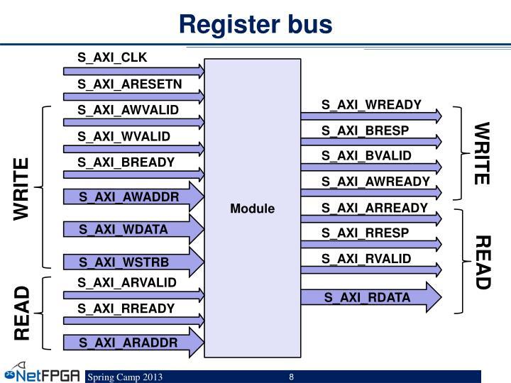 Register bus