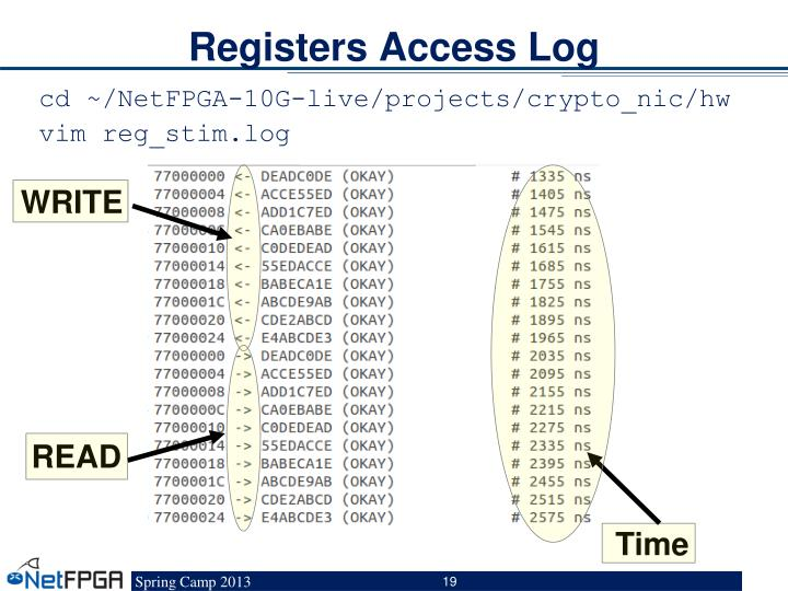 Registers Access Log