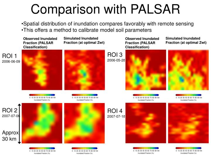 Comparison with PALSAR