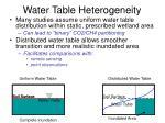 water table heterogeneity