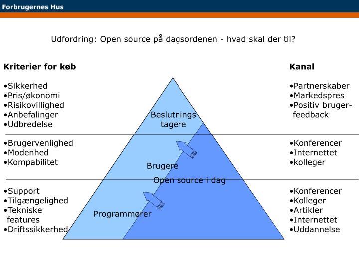 Udfordring: Open source på dagsordenen - hvad skal der til?
