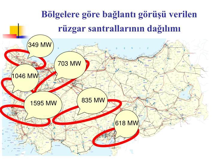 349 MW