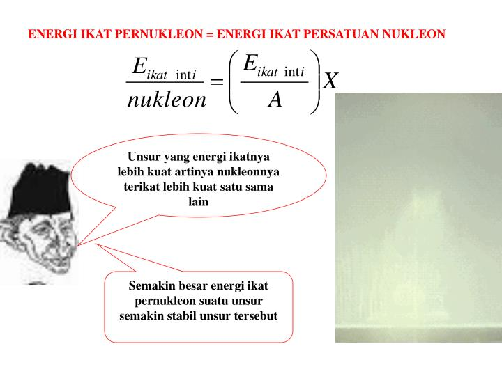 ENERGI IKAT PERNUKLEON = ENERGI IKAT PERSATUAN NUKLEON