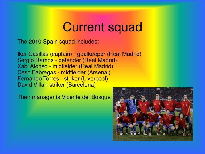 Current squad