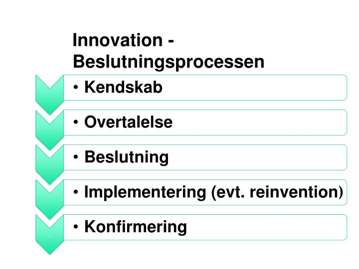 Innovation - Beslutningsprocessen