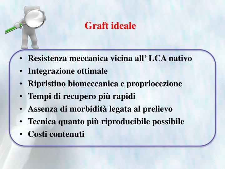 Graft ideale