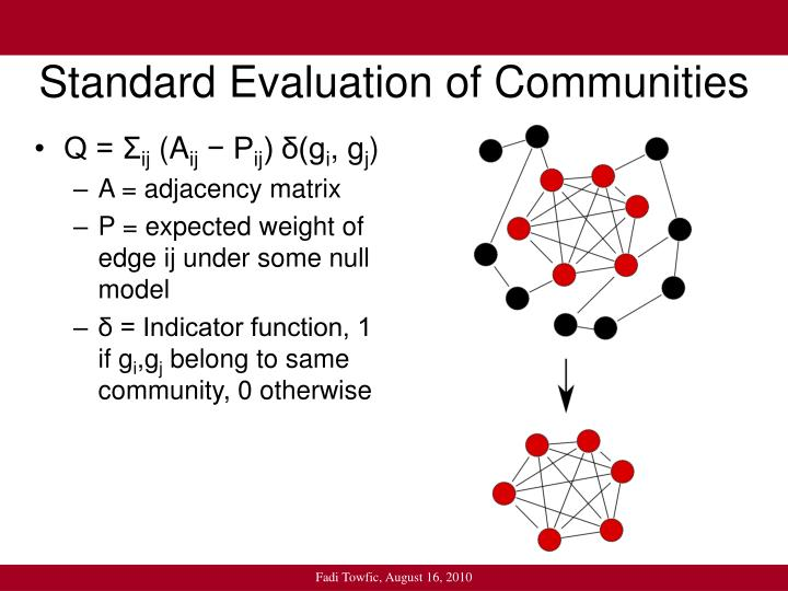 Standard evaluation of communities