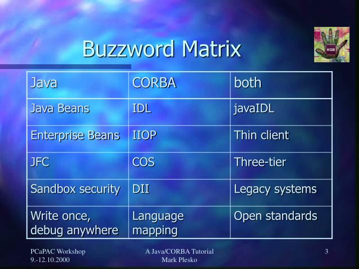 Buzzword matrix