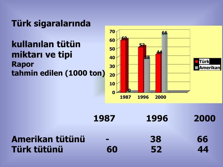 Türk sigaralarında