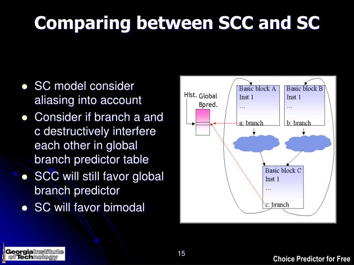 Comparing between SCC and SC