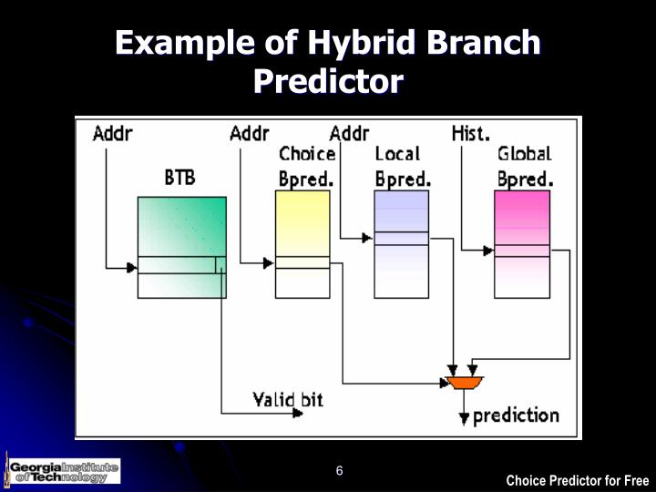 Example of Hybrid Branch Predictor