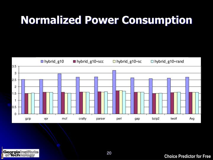 Normalized Power Consumption
