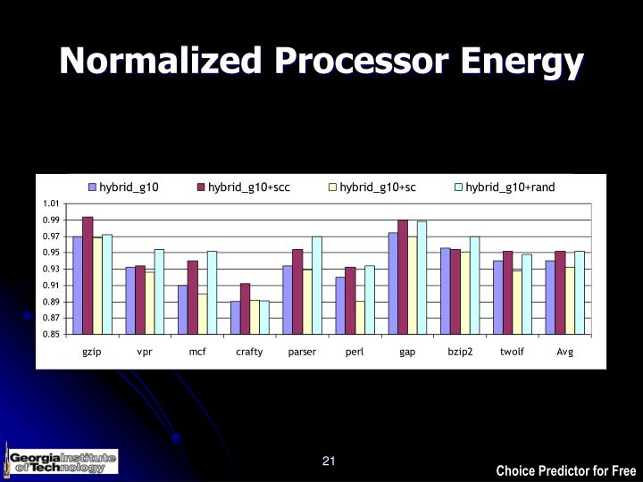 Normalized Processor Energy