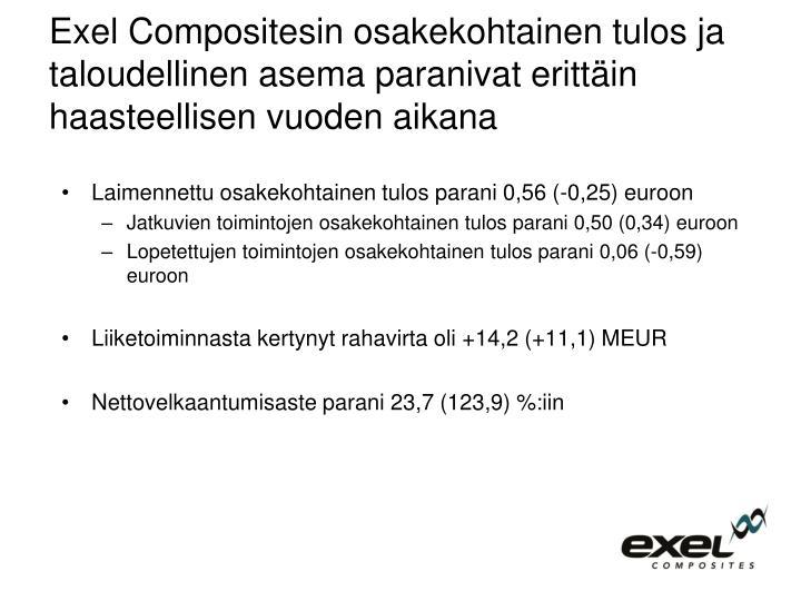 Exel Compositesin osakekohtainen tulos ja taloudellinen asema paranivat erittäin haasteellisen vuoden aikana
