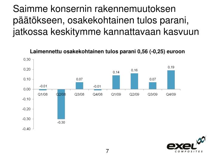 Saimme konsernin rakennemuutoksen päätökseen, osakekohtainen tulos parani, jatkossa keskitymme kannattavaan kasvuun