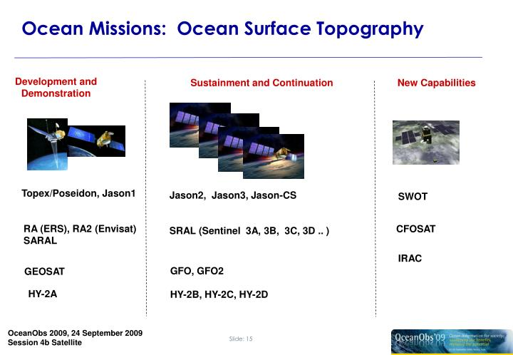 Ocean Missions:  Ocean Surface Topography