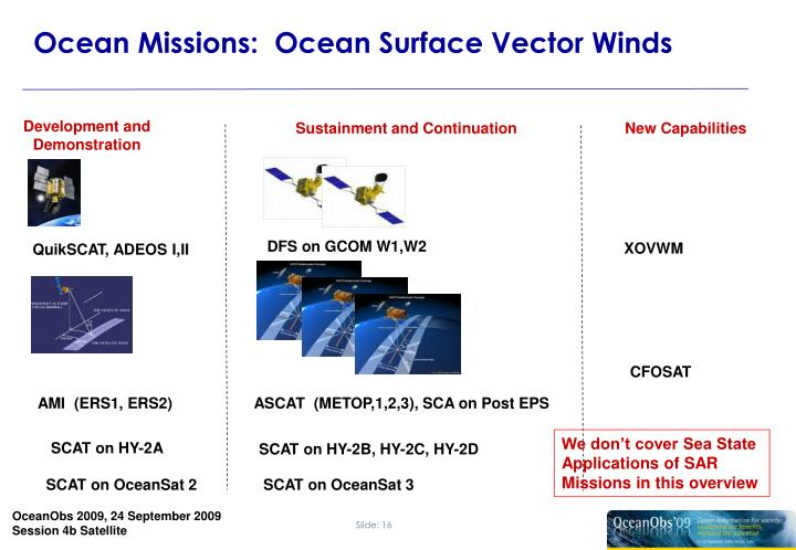 Ocean Missions:  Ocean Surface Vector Winds