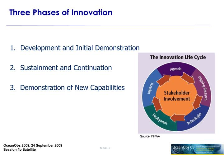 Three Phases of Innovation
