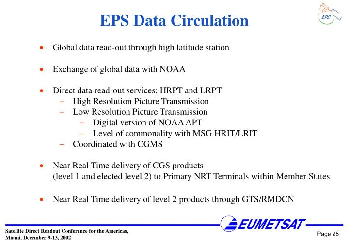EPS Data Circulation